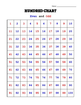 Hundred, Skip Counting, & Even/Odd Charts