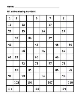 Hundred Twenty Chart