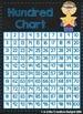 Hundred chart