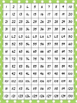 Hundreds Boards