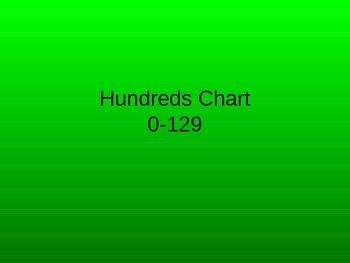 Hundreds Chart 0-129