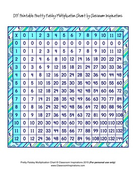 Hundreds and Multiplication Charts - Coordinates with Pretty Paisley Theme