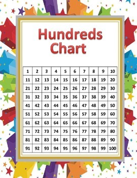 Hundreds Chart (1-100)