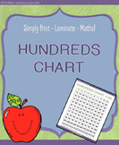 Hundreds Chart - 1 to 120