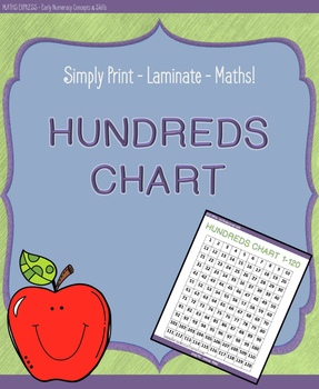 Hundreds Chart - 1 to 120