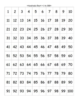 graphic about Free Printable Hundreds Chart called Countless numbers Chart 1 towards 300 ~Editable~