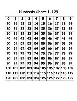 Hundreds Chart 120 (Starts With 0)