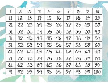Hundreds Chart (& 120 charts)