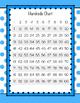 Hundreds Chart Template