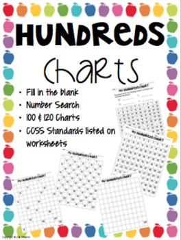 Hundreds Chart Activities  - counting to 100 & 120