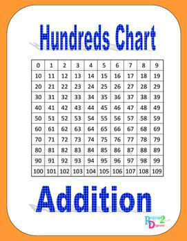Hundreds Chart Addition