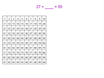 Hundreds Chart Addition and Subtraction