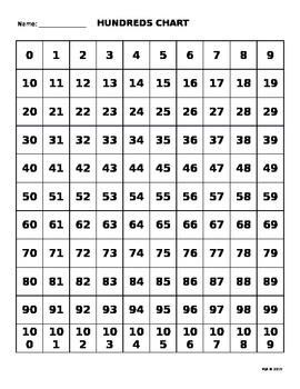 "Hundreds Chart Beginning with ""0"""