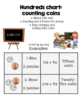 Hundreds Chart Cards: Counting Money