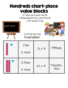 Hundreds Chart Cards: Place Value