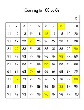 Hundreds Chart Counting by 2s, 3s, 4s, 5s, 6s, 7s, 8s, 9s, and 10s