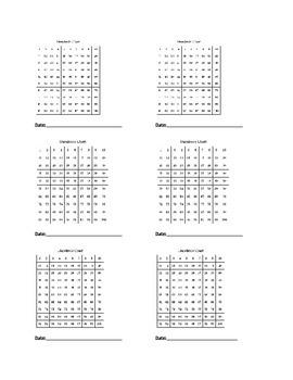 Hundreds Chart Documentation