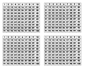 graphic about 100's Chart Printable known as Thousands Chart - Patient, Table, or Mini Charts