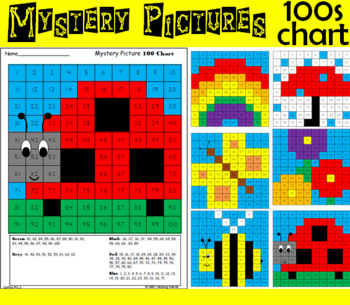 Hundreds Chart Math Mystery Picture - Spring and Insects