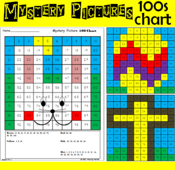 Hundreds Chart Math Mystery Pictures - Easter