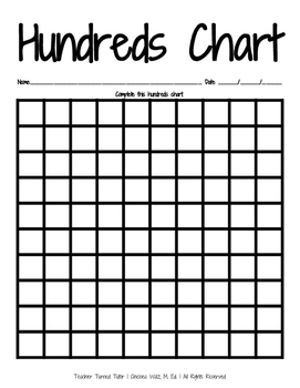 Hundreds Chart: Missing Numbers