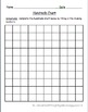 Hundreds Chart Missing Numbers Activities