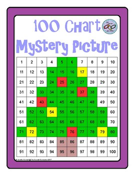 Hundreds Chart Mystery Picture Christmas Tree