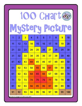 Hundreds Chart Mystery Picture Fire Safety