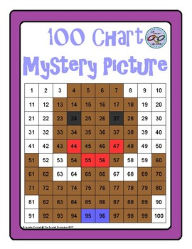 Hundreds Chart Mystery Picture Gingerbread Man