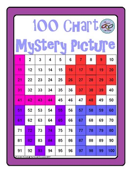 Hundreds Chart Mystery Picture Love