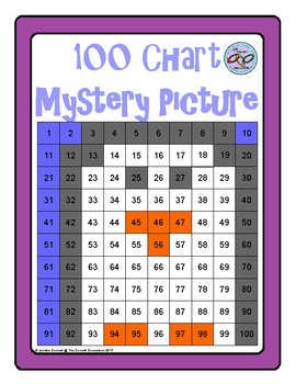Hundreds Chart Mystery Picture Penguin