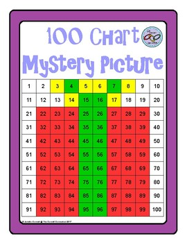 Hundreds Chart Mystery Picture Present
