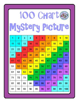 Hundreds Chart Mystery Picture Rainbow