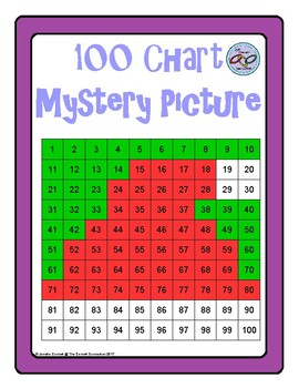 Hundreds Chart Mystery Picture Santa's Hat