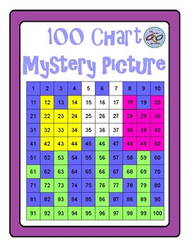 Hundreds Chart Mystery Picture Spring Flowers