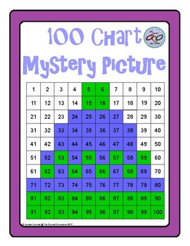 Hundreds Chart Mystery Picture Winter Hat