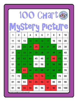Hundreds Chart Mystery Picture Wreath