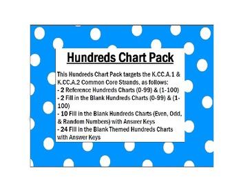 Hundreds Chart Pack