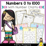 Writing Numbers 0 to 1000 Activities & Charts