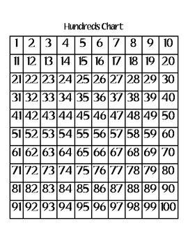 Hundreds Chart Packet