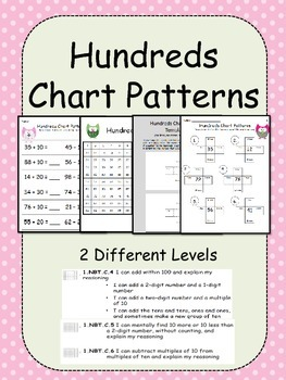 Hundreds Chart Patterns