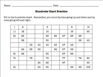 Hundreds Chart Practice