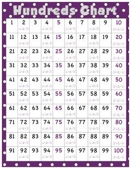 Hundreds Chart - Purple Polka Dot