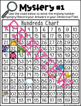 Hundreds Chart Puzzles Bundle