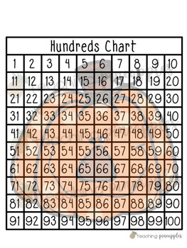 Hundreds Chart Puzzles - Fall Edition!