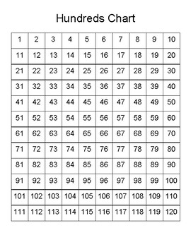 graphic about Free Printable Hundreds Chart named Thousands Chart Reference Printable Cost-free by way of Math with Morrill