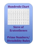 Hundreds Chart-Sieve of Eratosthenes-Prime Numbers/Divisibility Rules