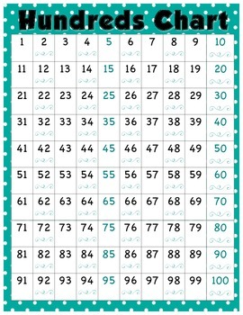 Hundreds Chart - Teal Polka Dot