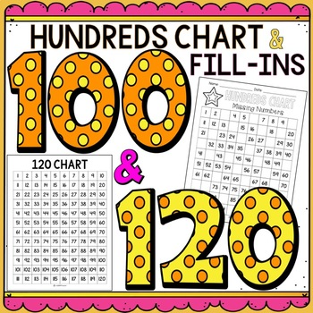 It's just a photo of Printable 120 Chart within pdf