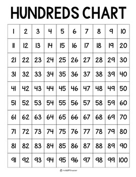 It's just a photo of Sizzling Printable 100 Number Chart